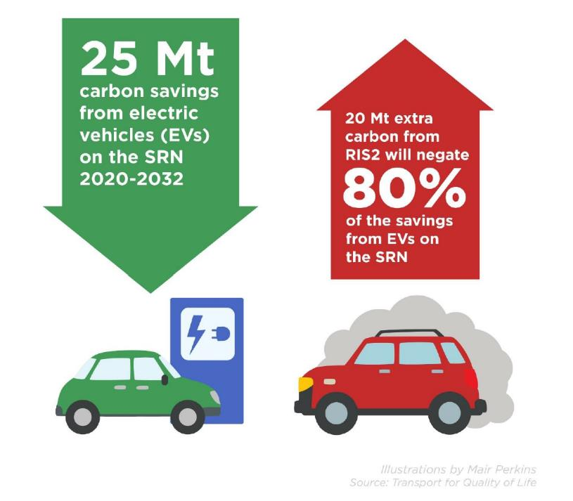 Infographic2_The carbon impact of the roads programme