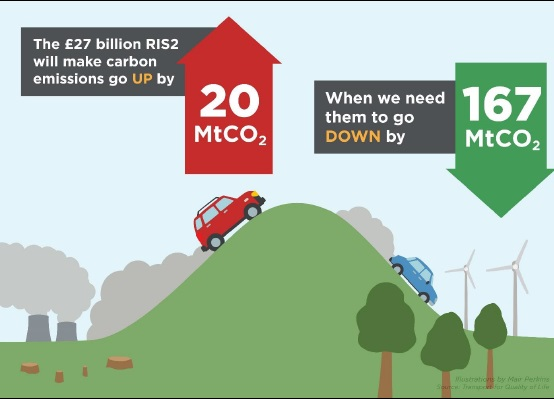 Infographic carbon impact of roads programme